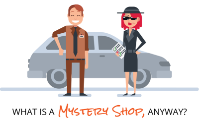 What is a Mystery Shop, anyway?