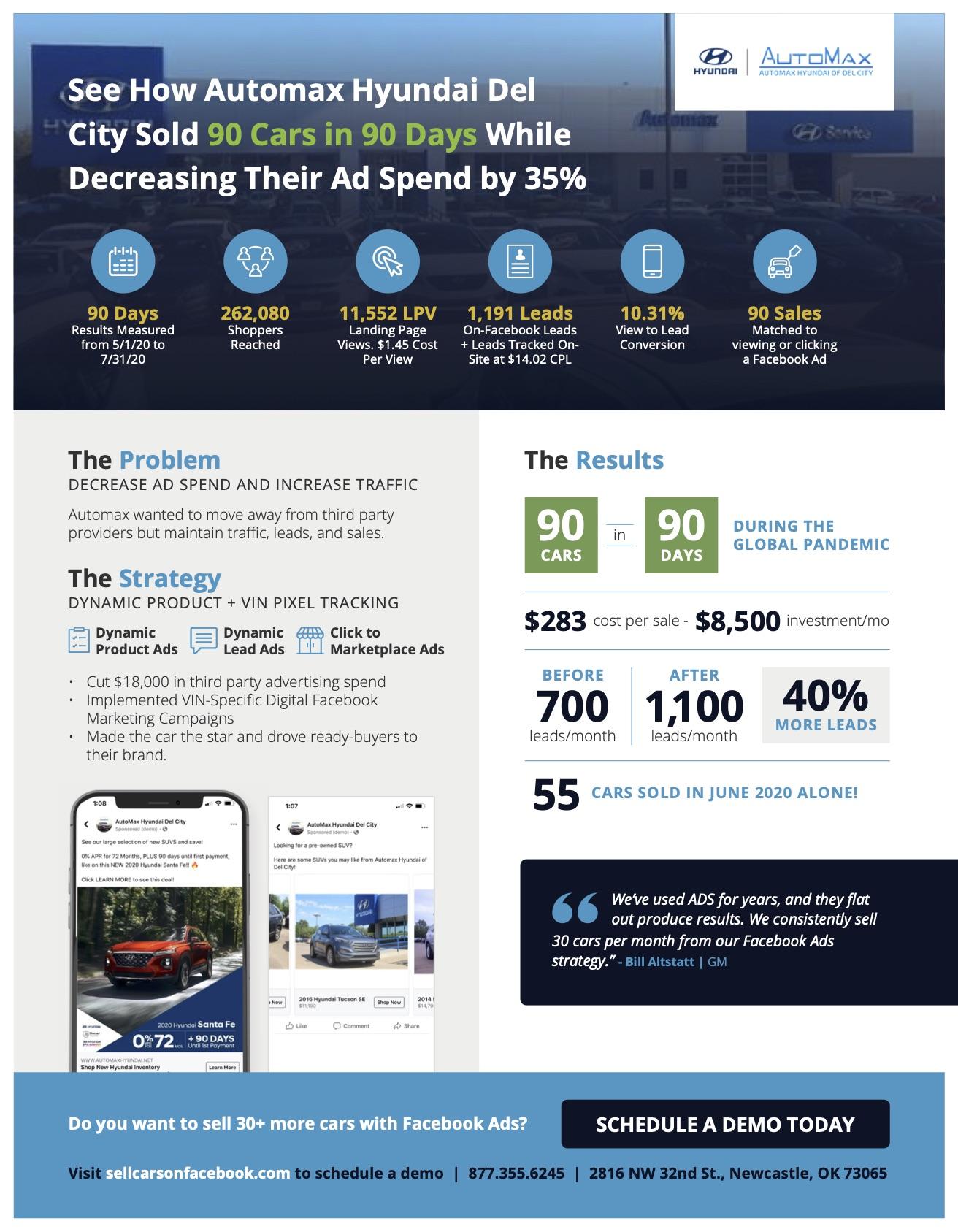 ADS Automax Hyundai Del City Case Study
