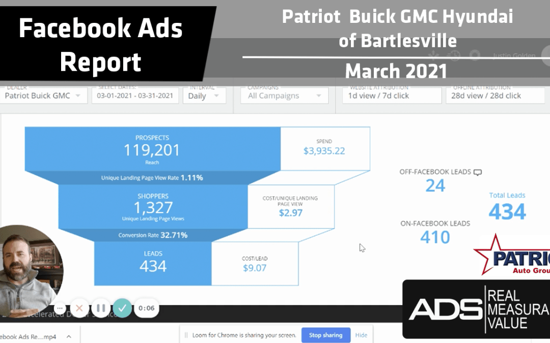 Facebook Ads Success Report – Patriot Buick GMC Hyundai of Bartlesville – March 2021