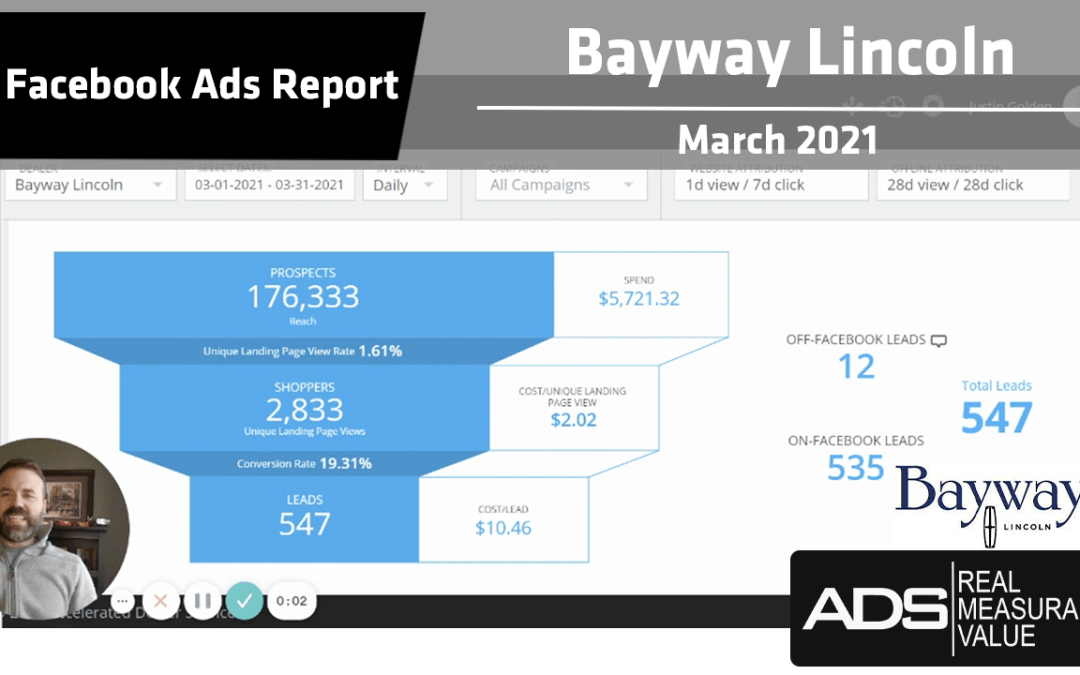Facebook Ads Success Report – Bayway Lincoln – March 2021