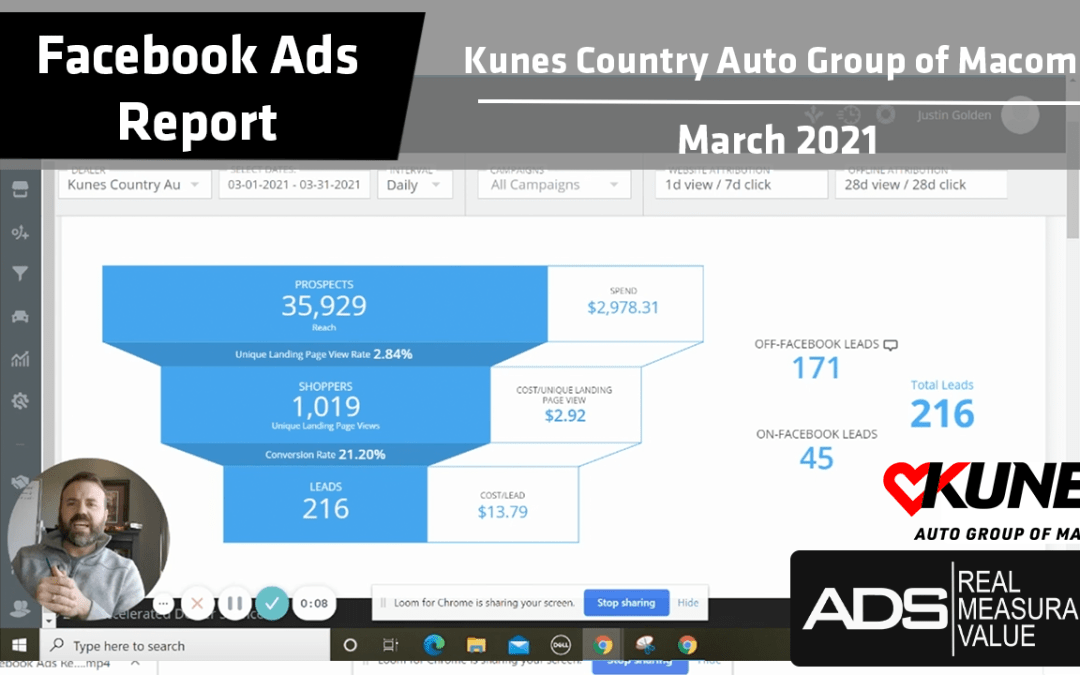 Facebook Ads Success Report – Kunes Country Auto Group of Macomb – March 2021
